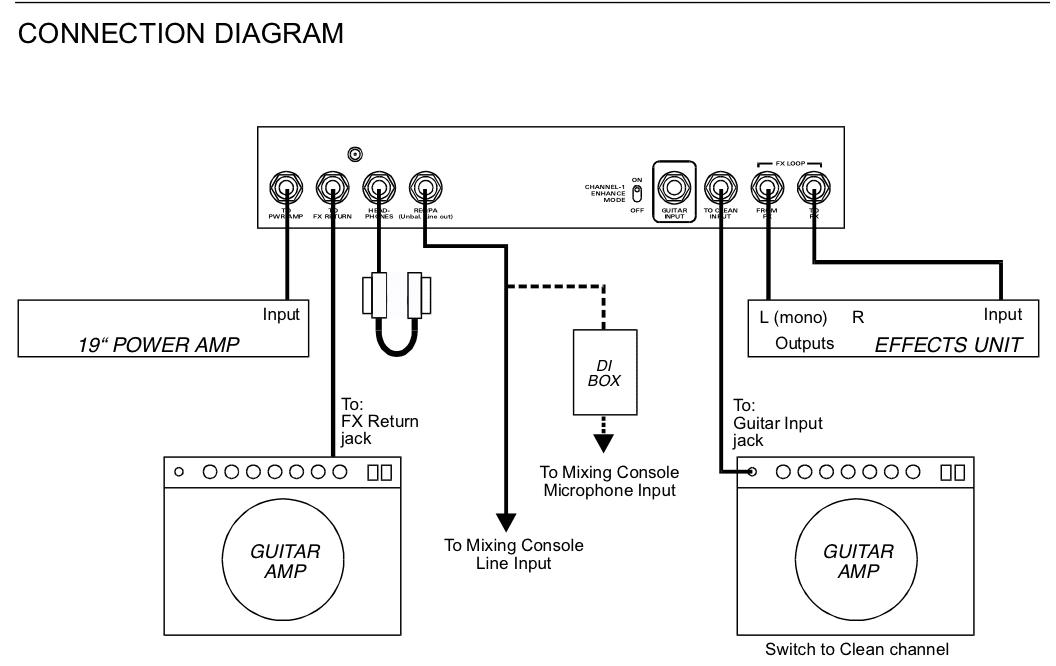 Niedlich Beispiele Für Anschlussbeispiele Ideen - Elektrische ...