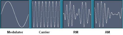 workshop echte wahre und richtige frequenzmodulation. Black Bedroom Furniture Sets. Home Design Ideas