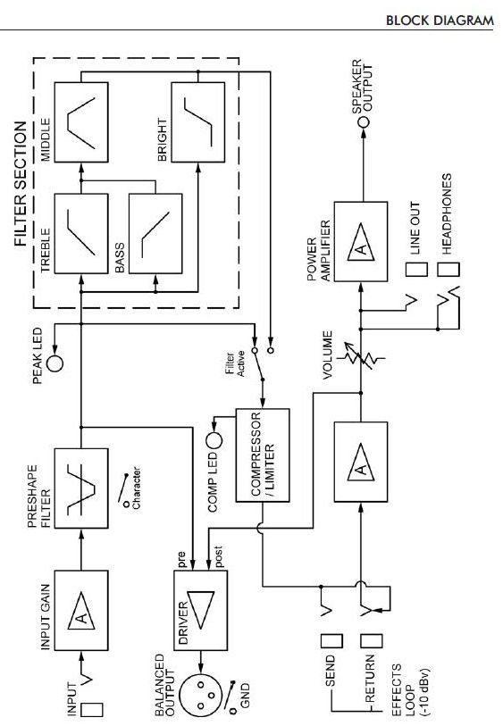 Test Ebs Reidmar Basstop Seite 4 Von 4 Amazona De