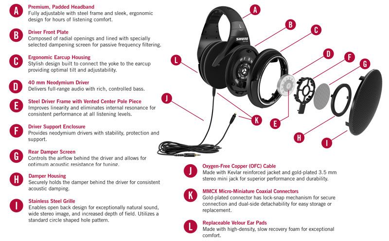 Index php furthermore Showthread additionally How To Repair Busted Headphones also Repair Help also Teljes. on headset diagram
