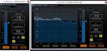 Test: NUGEN Audio, VisLM + LM-Correct Bundle, R128-konformes Metering