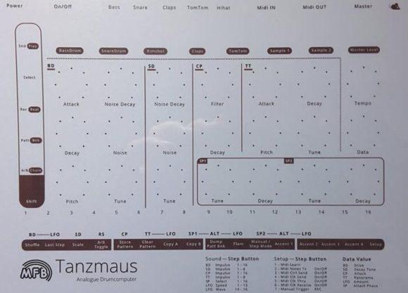 MFB Tanzmaus sheet
