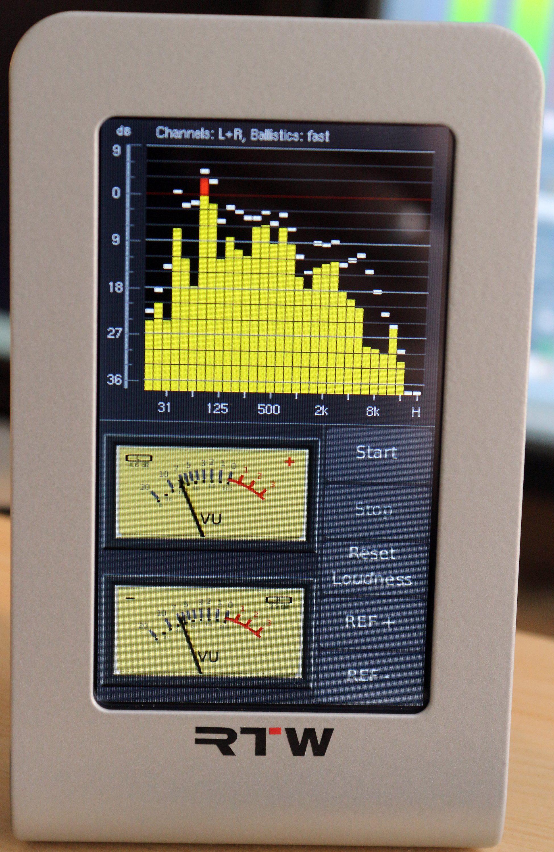 VU-Meter bietet das TME Priumus von RTW auch an.
