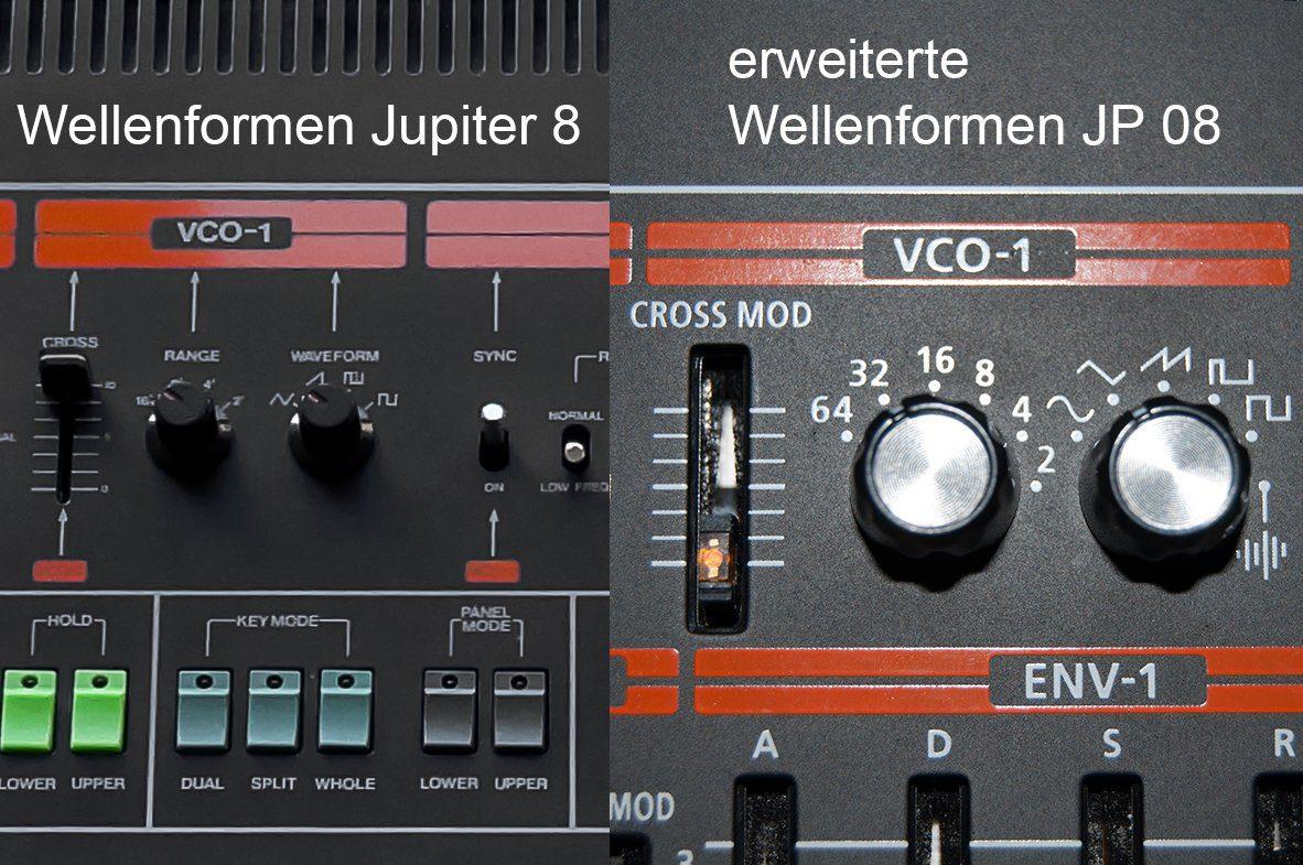 Test: Roland JP-08 Boutique, VA-Synthesizer - AMAZONA de