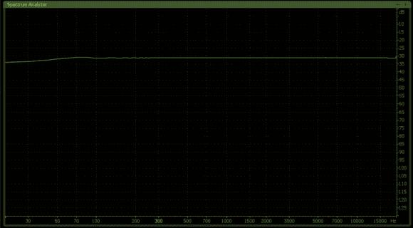 Clarett2pre-frequenzgang