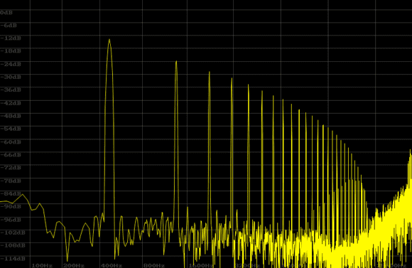 Der Signal-Rausch-Abstand ist mit ca. 55 dB ziemlich klein.