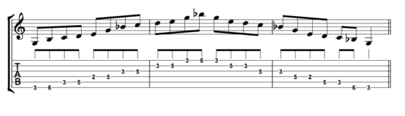 G-Moll 6 Pentatonik