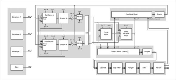 p22_block_diagram_b