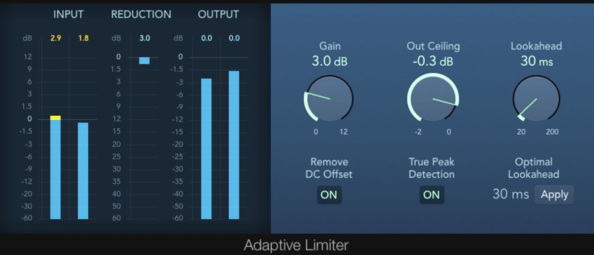 Logic Adaptive Limiter