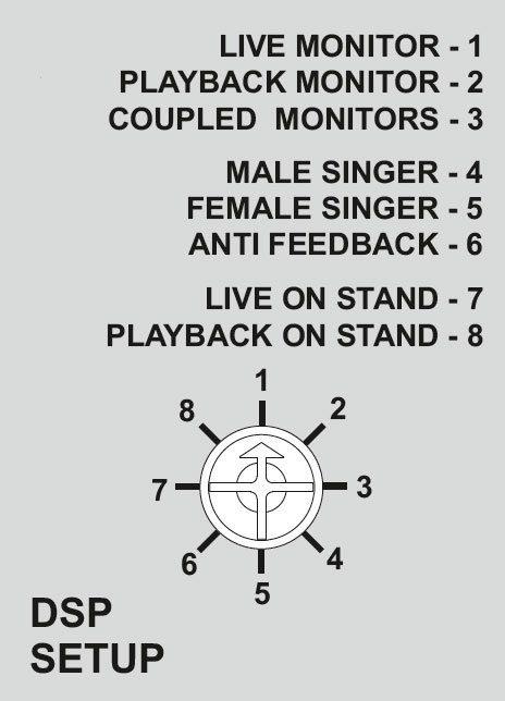 Die FM12 Soundpresets