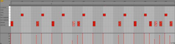 das Fundament: Bass-Drum und Snare-Drum