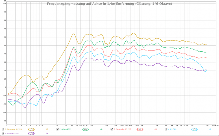 monitorvergleichstest-frequenzgang-2