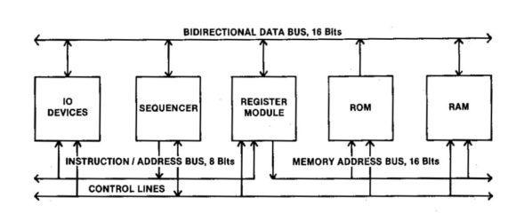 ABLE-Processor