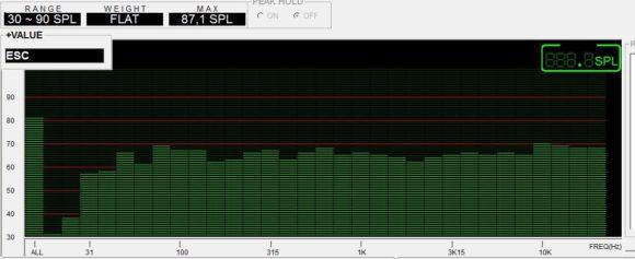 Abbildung 1: EQ-Einstellung Flat, LF-Einstellung Flat