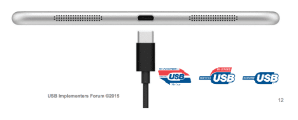 USB_Type-C_connecting