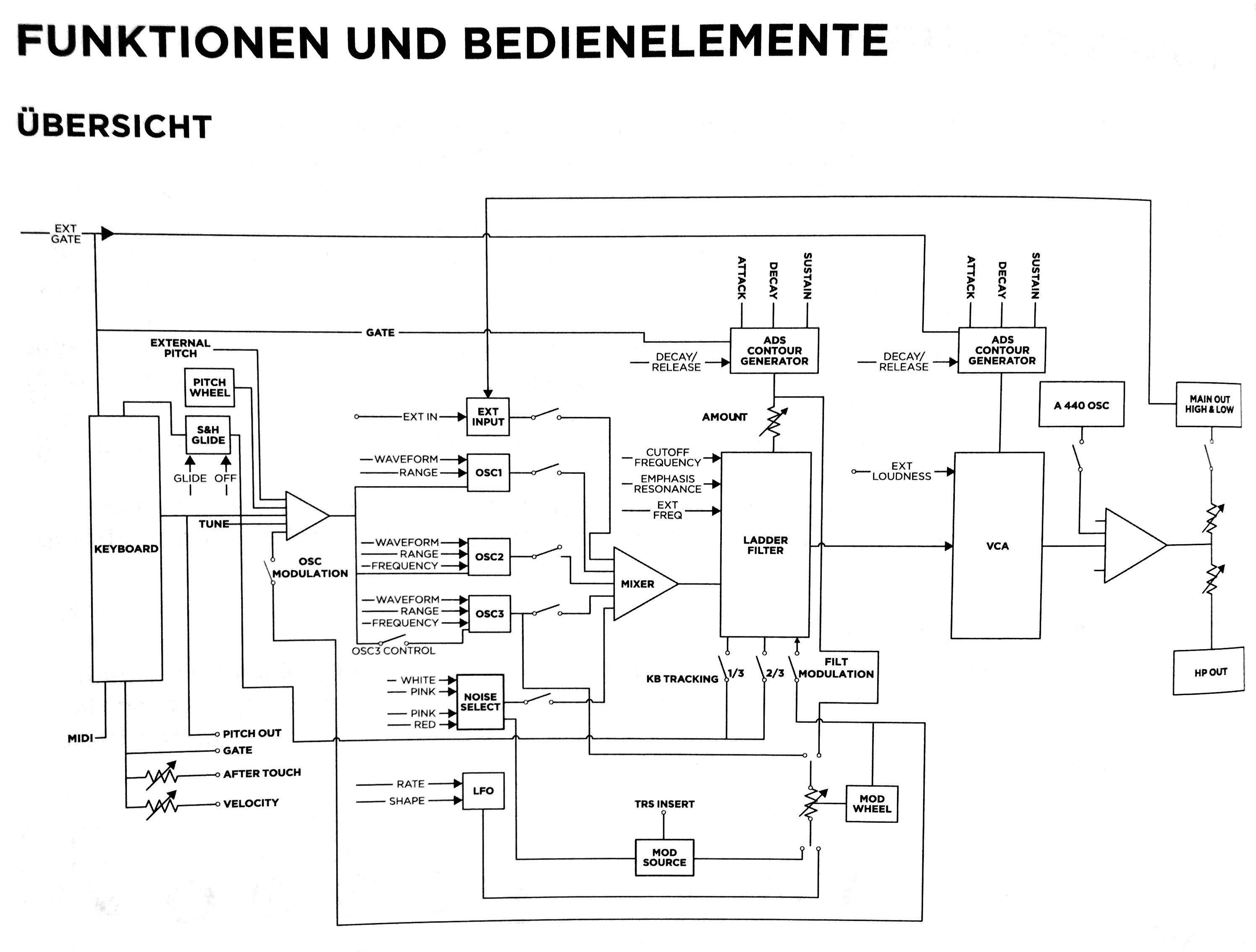 Wunderbar Aktualisieren Einer Lebenslaufhilfe Zeitgenössisch ...