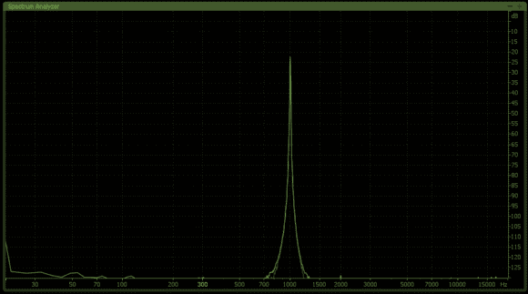 RME-BybyfacePro-THD-sine-0dBFS