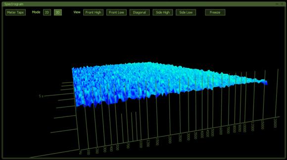 RME-BybyfacePro-noise-20dBFS-3D