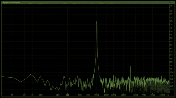 iConnectivity-iConnectAudio2plus-THD-1db-vor-clipping