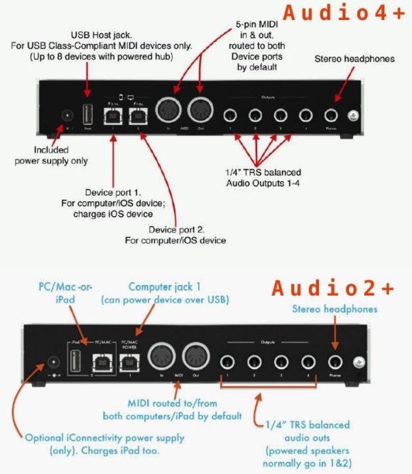 iConnectivity-iConnectAudio2plus-hardware-101