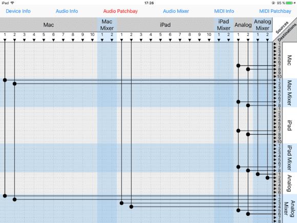 iConnectivity-iConnectAudio2plus-iPad_audio-patchbay