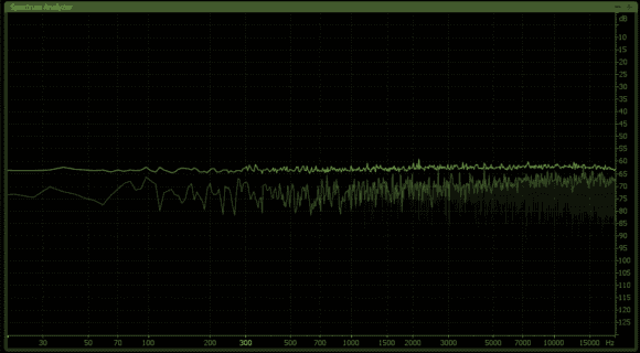 iConnectivity-iConnectAudio2plus-noise2