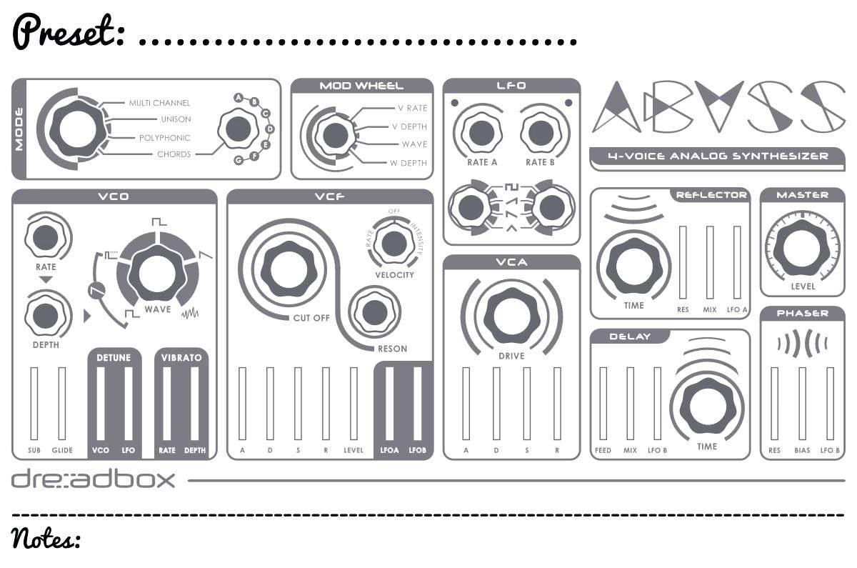 Dreadbox Abyss Patch Sheet