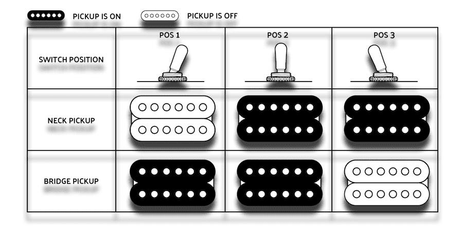 Jackson Pro SL2Q Soloist schematic