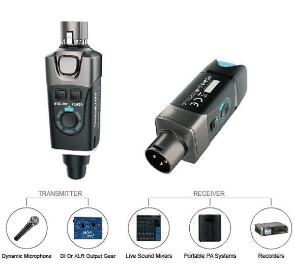 xvive u3 wireless system