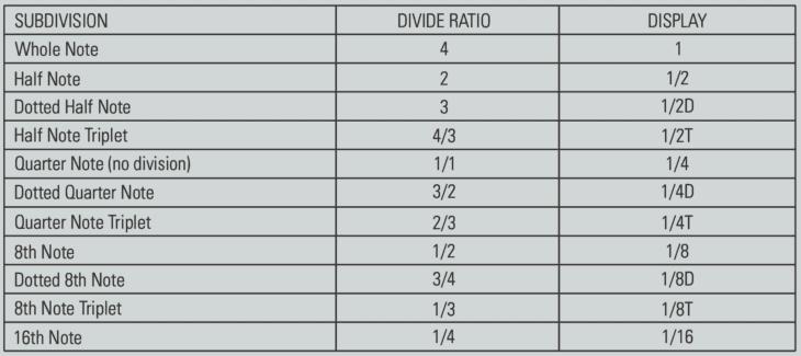 Hotone Binary EKO Subdivisions