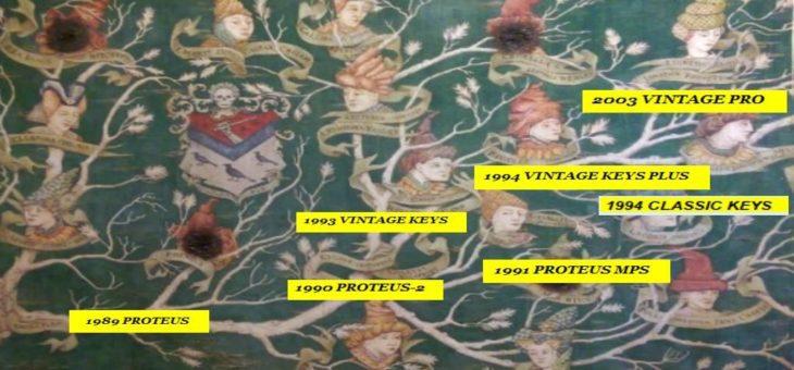 Stammbaum der Proteusfamilie