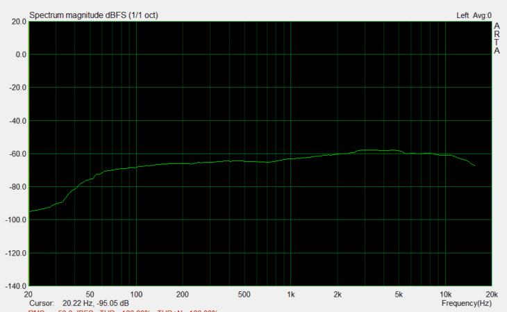 Messung-t.bone-MB 85