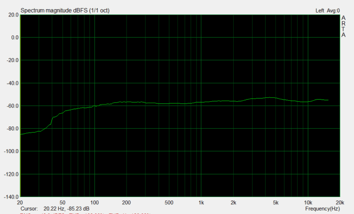 Messung-t.bone-MB75 Beta