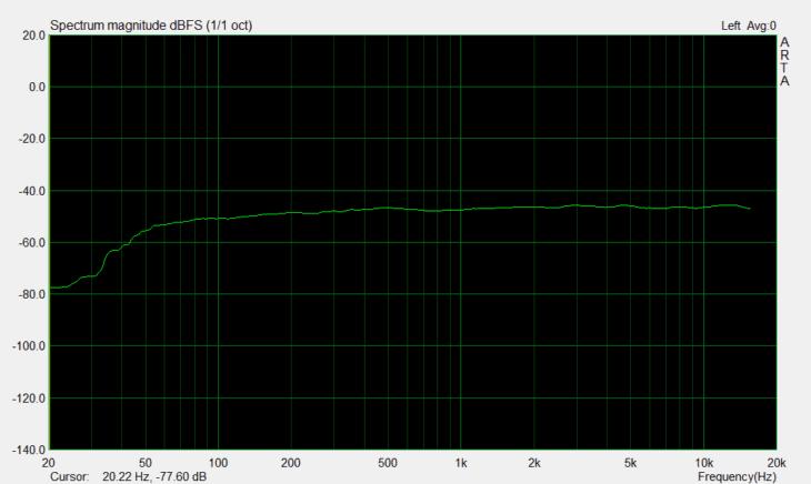 Messung-t.bone-MB78 Beta