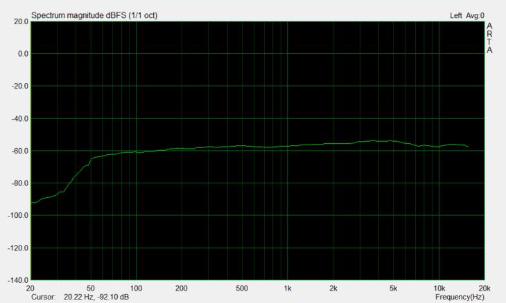 Messung-t.bone-MB85 Beta