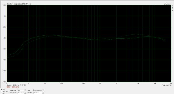 Electro-Voice-RE20