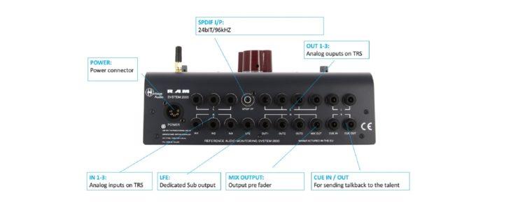 -- Heritage Audio R.A.M. System 2000 Rückansicht --