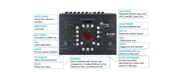 -- Heritage Audio R.A.M. System 2000 Kurzerklärung aller Parameter --