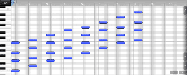 Vierklänge über der C-Dur Tonleiter