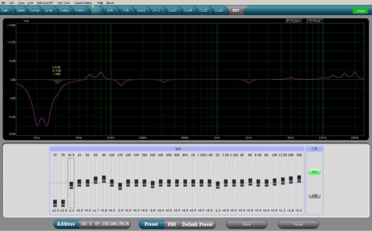 Lautsprecher Management