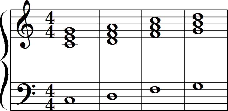 Bsp. 1: C-Dm-F-G