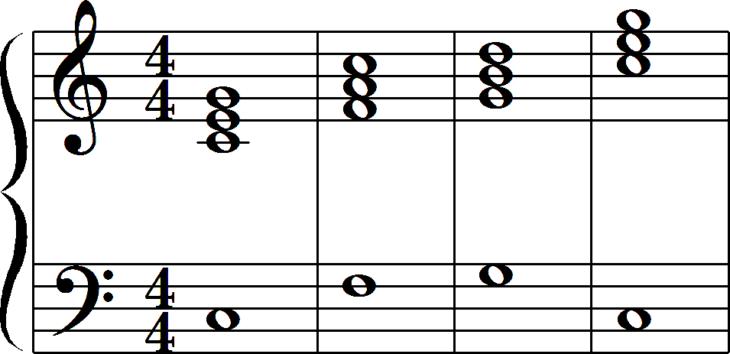 Bsp. 2: C-F-G-C