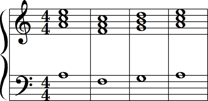 Bsp. 3: Am-F-G-Am