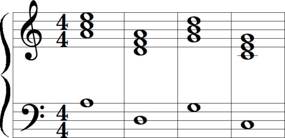 Harmonielehre verstehen - Teil 4 - Kadenz4 AmDmGC NOTEN_neu