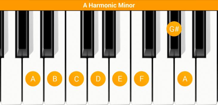 Harmonielehre verstehen - Teil 5 - abb2 harmMoll