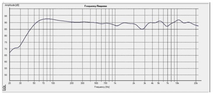 Fluid_Audio_fx80-freq