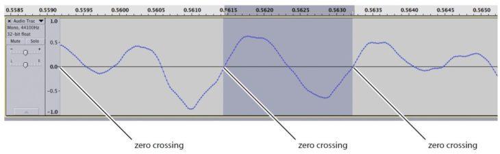 sequential pro 3 wavetable generator
