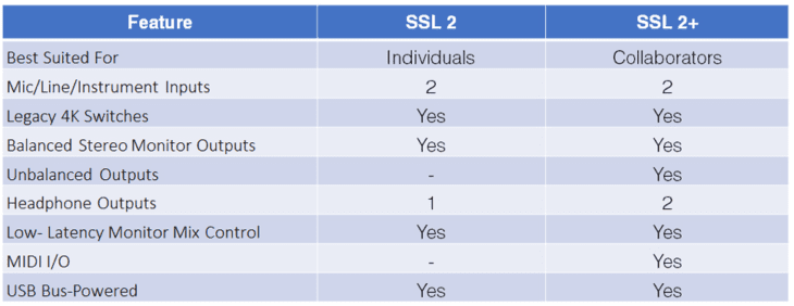 solid state logic ssl