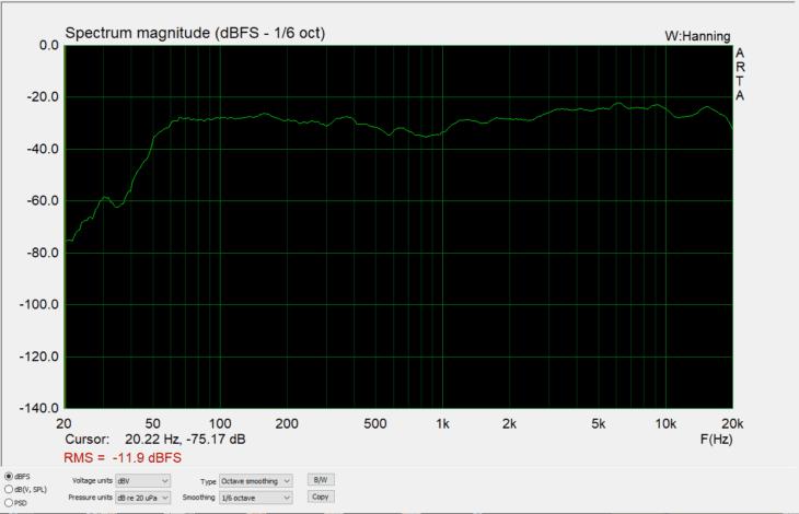 Test: Behringer BA 85A und SB 78A Mikrofone