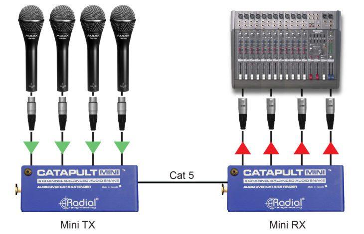 Radial Catapult-mini-app-rx-tx-1